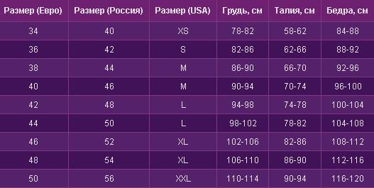 Таблица размеров платья